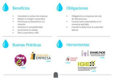 Campaña de Sensibilización Igualdad de Género y Conciliación Empresas Navarras
