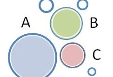 AEZMNA pone a disposición de todas las empresas una herramienta online para mejorar la Coordinación de Actividades Empresariales