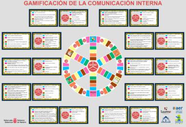 LASEME pone a disposición de todas las empresas una herramienta para mejorar la Comunicación Interna